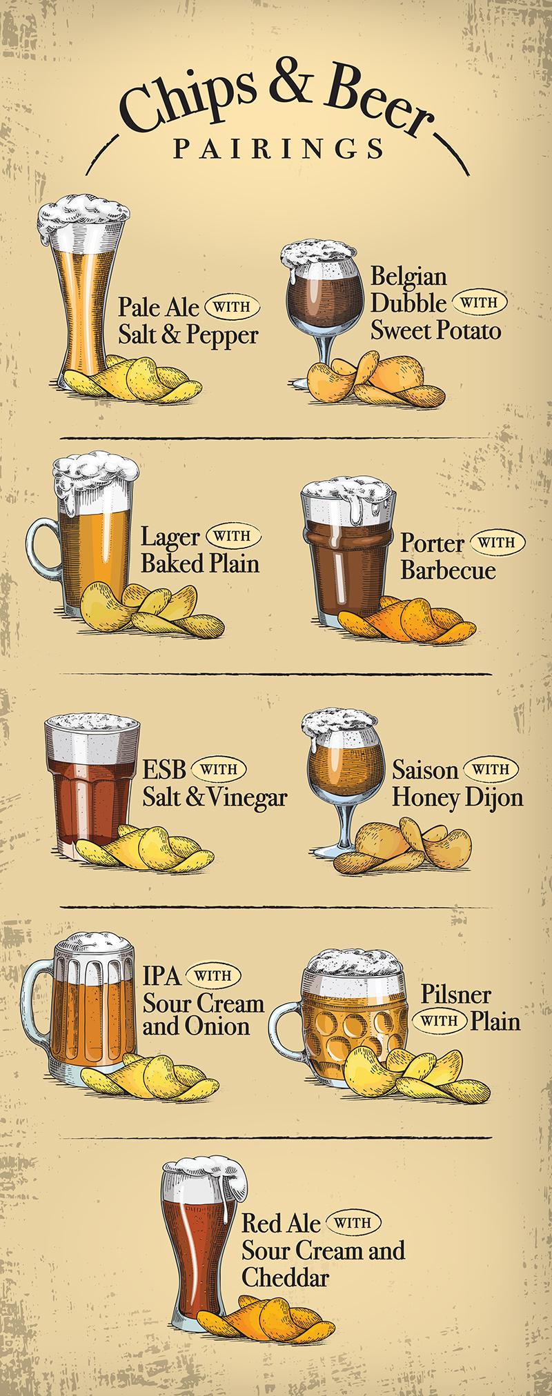 BeerAndChips-Infographic-EN