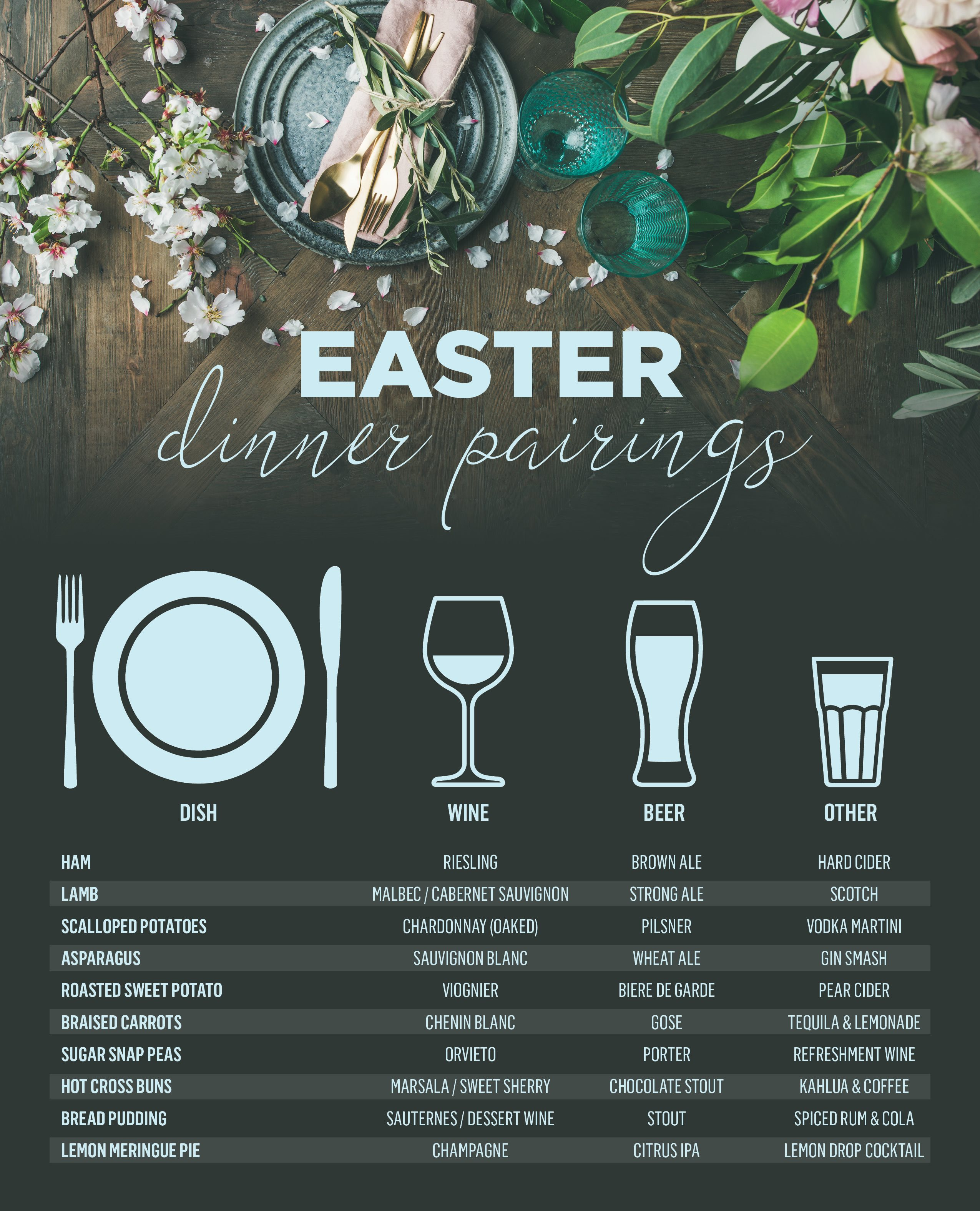 Easter Dinner Pairings Infographic E